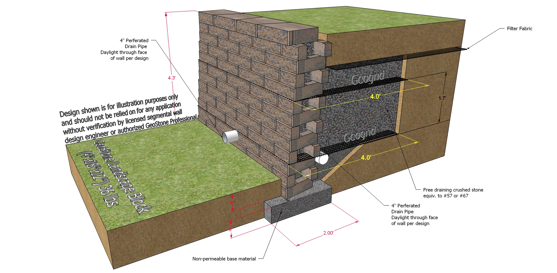geostone modular retaining wall 4 ft height cross section - Segmental Retaining Wall Design 2